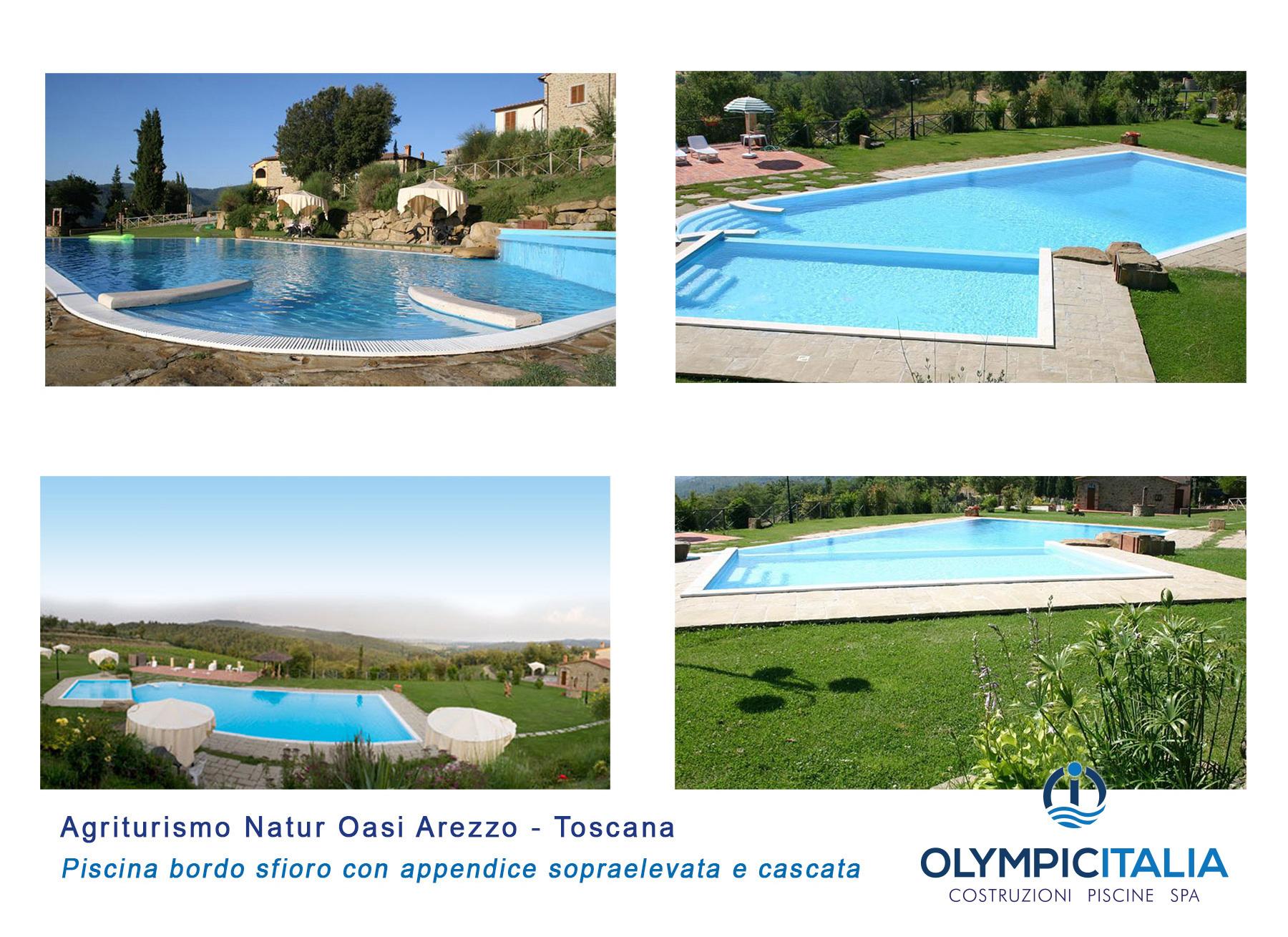 Offerte piscine skimmer sfioratore plus olympic for Offerte piscine